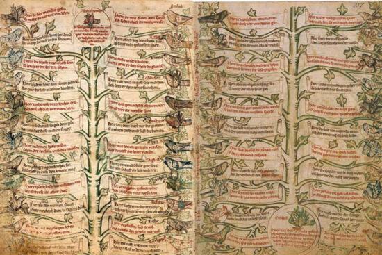 "Fugleparlament. Gengivet i ""Concordantiae caritatis"" af Ulrich Von Lilienfeld. Codex Campililiensis 151. Kilde Wikipedia"